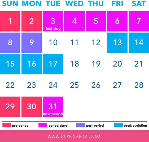 Traditional Period Tracker: How To Calculate Your Next Period Date