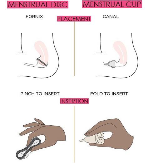 Menstrual disc and Menstrual cup comparison